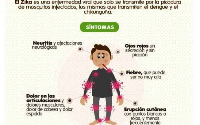Aviso do Ministério da Saúde da Colômbia a respeito dos sintomas causados pelo vírus zika