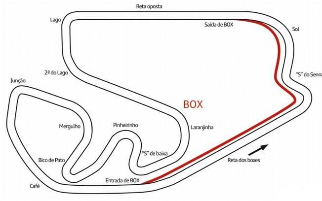 Com a área dos boxes em reforma, saímos para o test-drive da área próxima ao Laranjinha.
