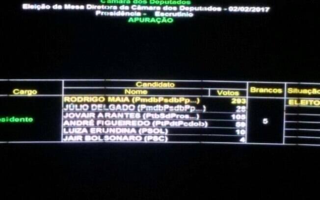 Após vitória, Rodrigo Maia assume os trabalhos, prosseguindo a apuração da Mesa Diretora da Câmara