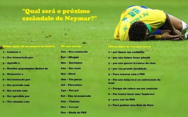 Meme das polêmicas do Neymar, traduzido