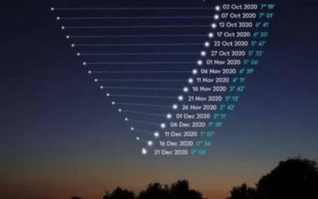 Veja os principais fatos astronmicos de 2020