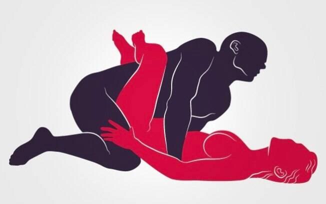 posição para orgasmo vaginal