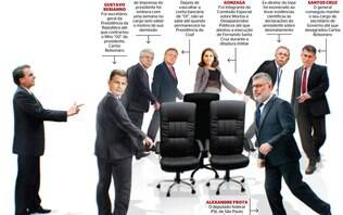 """Bolsonaro obriga """"dança das cadeiras"""" no governo na primeira discordância"""