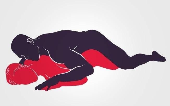 POUSO FORÇADO: No chão, ele deita sobre ela e inicia a penetração. Vale brincar de dominação e falar bobagens no ouvido