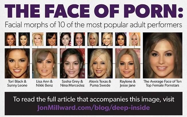 Estudou uniu os rostos das dez atrizes mais populares da indústria pornográfica para ter a média