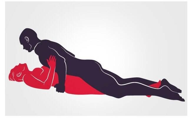 Posições para fazer amor: a variação clássica do