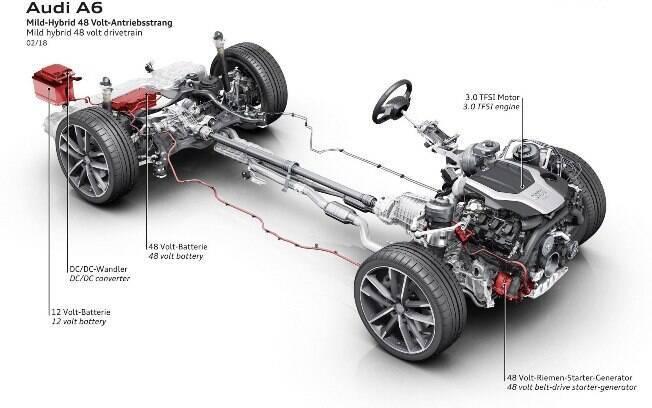Os conjuntos mecânicos são pensados para entregar conforto, esportividade e segurança