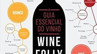 Guia de vinhos é bem completo e atende amantes e curiosos