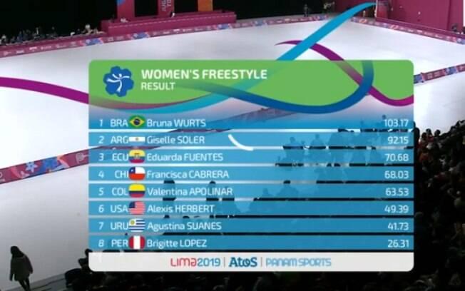 Bruna Wurts no lugar mais alto do pódio na patinação