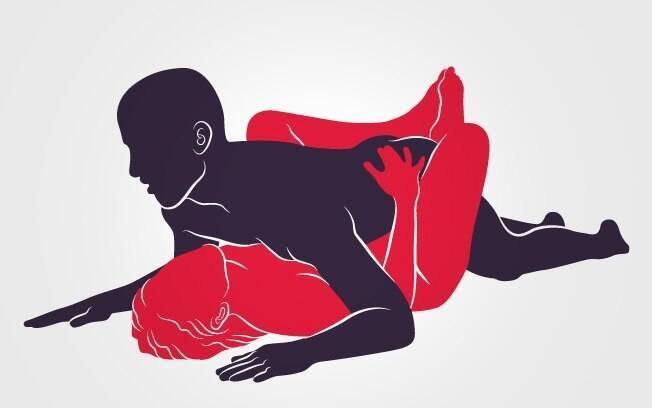 ilustração de posição sexual