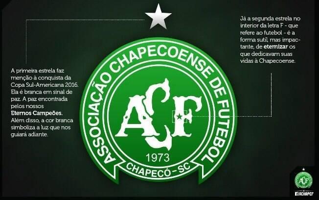 Novo escudo da Chapecoense tem duas estrelas