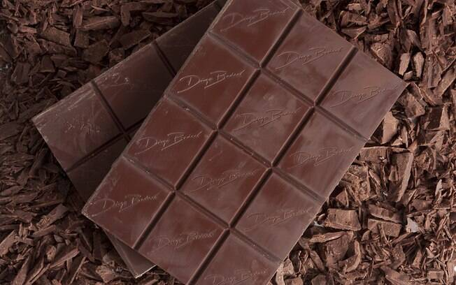Variação do preço do chocolate chega a altos índices