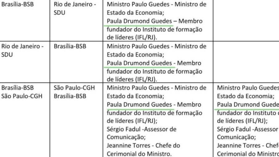 Registro de voos oficiais da FAB com participação de Paula Guedes