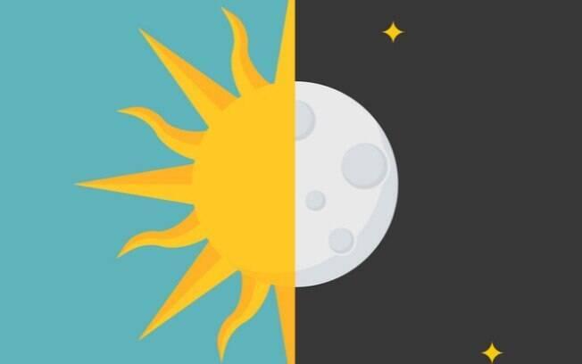Os equinócios acontecem duas vezes por ano, em março e em setembro, e marcam a entrada do outono e da primavera