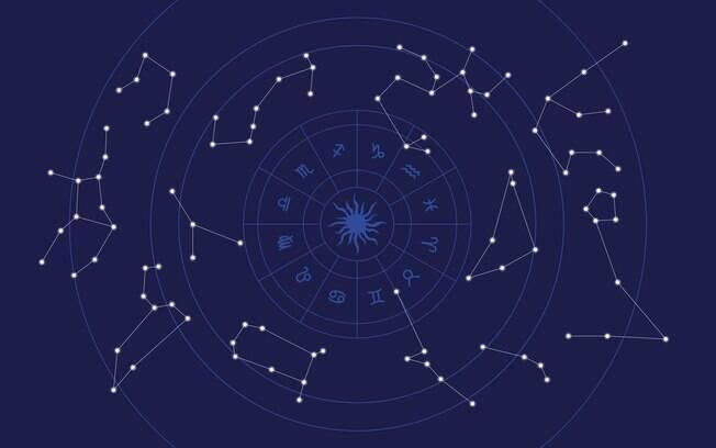 Entenda o que todos os termos utilizados e previsões astrológicas significa