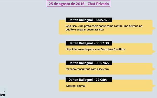 Chat privado entre Dallagnol e pastor Marcos Ferreira