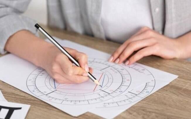 Use as características do seu signo para analisar pontos fortes e desafios na carreira