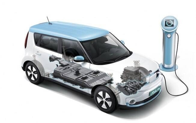 Carros elétricos: o Brasil ainda conta com incentivos fiscais do governo e iniciativas para atrair os consumidores
