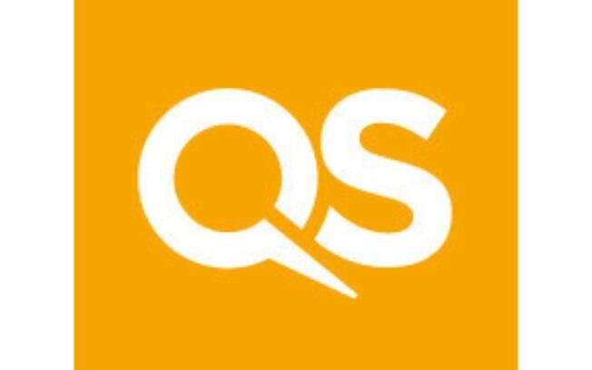 Ranking QS melhores cidades para estudantes em 2022