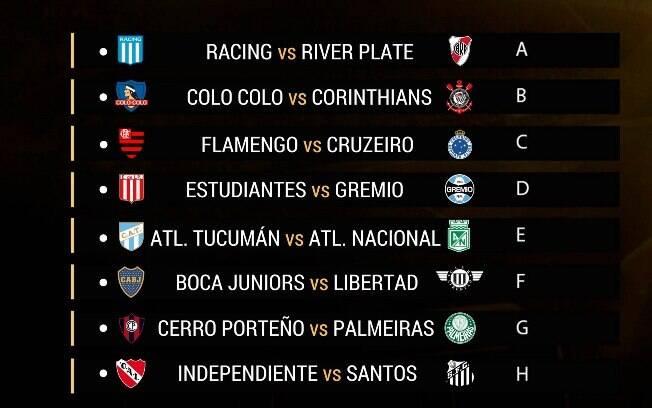 Libertadores Oitavas de Final
