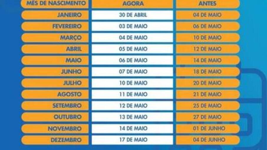 Calendário de saques do auxílio emergencial
