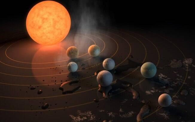 Cientistas afirmam que aliens podem estar vivendo em novo sistema estelar