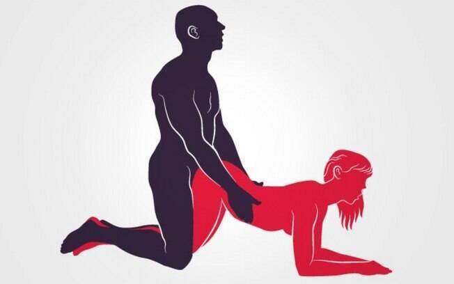 Nessa posição o homem consegue estimular o clitóris da mulher ou ela mesma se masturbar enquanto é penetrada