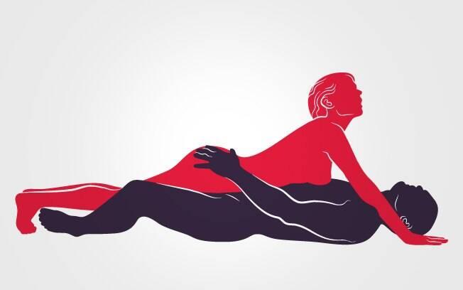 Posição sexual para Touro: Tapinha de Amor
