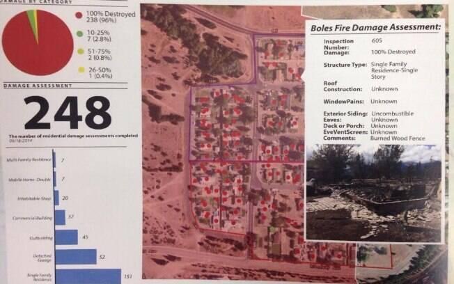 Gráfico exibe detalhes sobre área atingida por incêndio, inclusive com fotos de casas destruídas