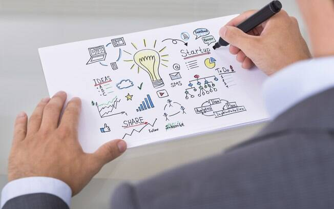 Uma empresa startup normalmente é fundada já com boas perspectivas de lucratividade