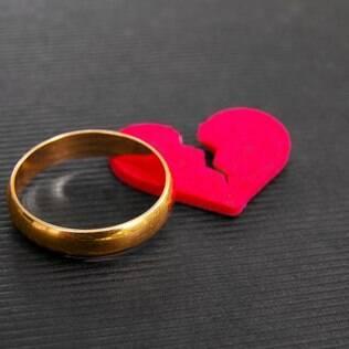 Evitar algumas atitudes após a separação ajuda a garantir um final sem traumas