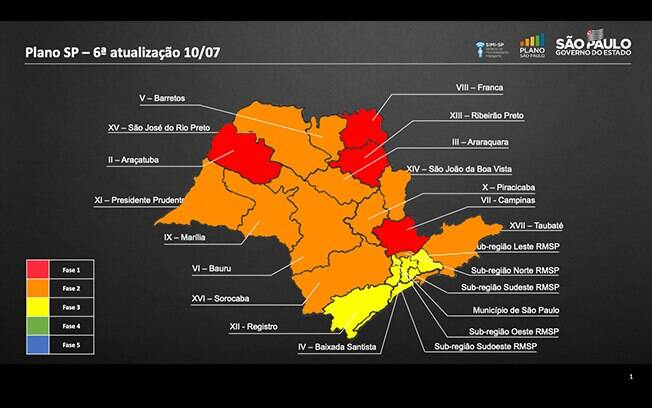 Governo atualizou as fases do Plano São Paulo de acordo com a região