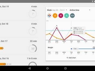 Gratuito, aplicativo do Google Fit registra e monitora as atividades físicas do usuário em qualquer dispositivo, até mesmo em relógios inteligentes, e tem versão web