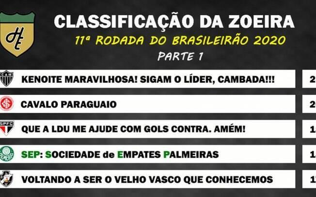 Classificação da Zoeira: 11ª rodada do Brasileirão 2020