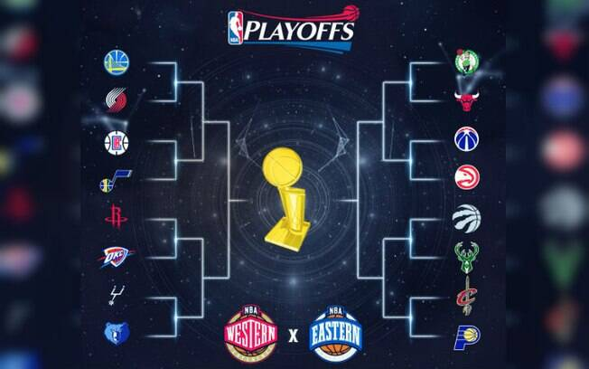 Todos os confrontos dos playoffs da NBA 2016/2017
