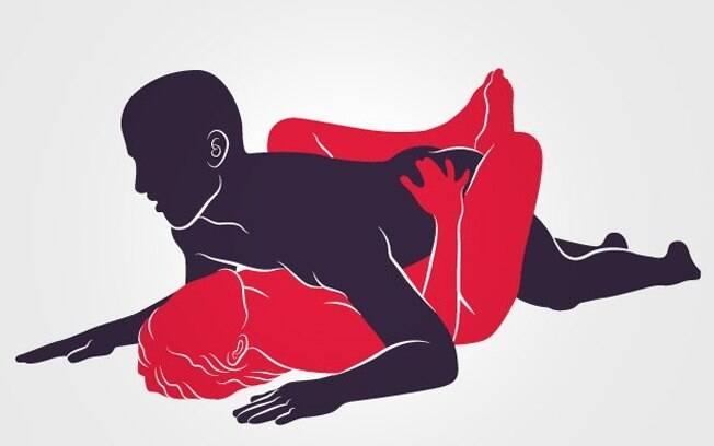 O homem ejacula com mais facilidade e seu sêmen fica represado no fundo da vagina instantaneamente