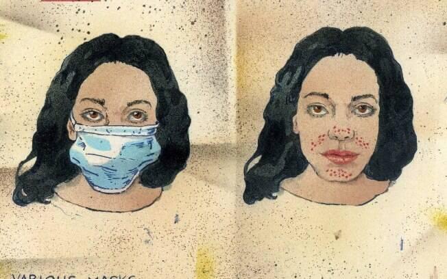 Efeitos das maskne
