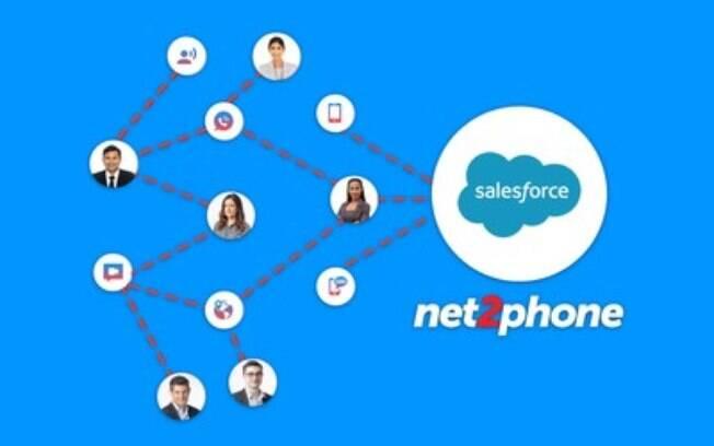 Integração net2phone com Salesforce chega ao mercado brasileiro