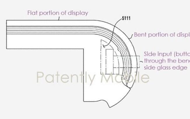 Patente de tela lateral da Samsung