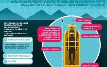 Infográfico mostra como homens chegaram à superfície