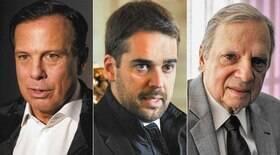 Tasso Jereissati deve desistir de prévias para apoiar Eduardo Leite  no PSDB