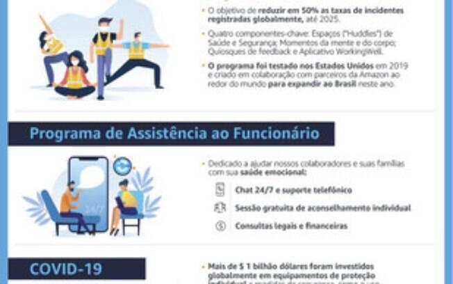Amazon implementa programas de saúde