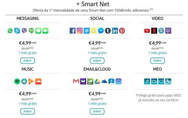 Em Portugal, operadoras não precisam adotar a neutralidade de rede; planos são oferecidas segundo o perfil dos usuários