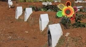 Pelo 23º dia, média de mortes por Covid fica acima de 2,5 mil