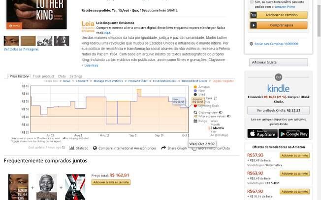 Keepa monitora os preços de produtos na Amazon.