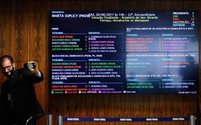 Relatório da reforma trabalhista foi rejeitado pela CAS do Senado; resultado surpreende governo
