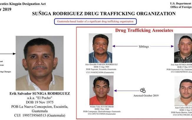 Em dezembro de 2019, Érick Súñiga e dois de seus irmãos foram acrescentados à lista da OFAC