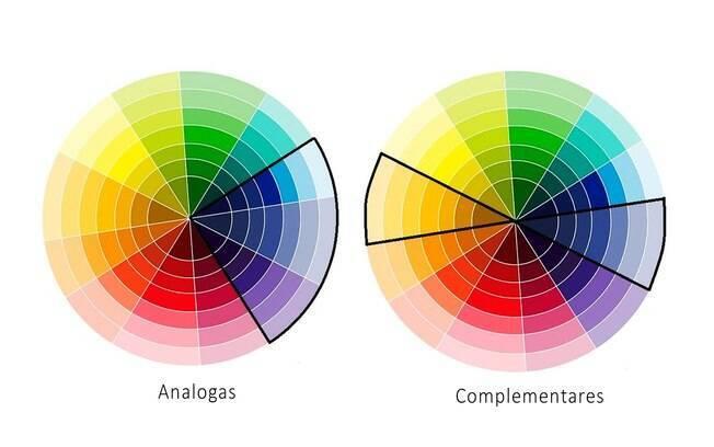 A produção color blocking fica mais fácil de ser executada com o círculo cromático.