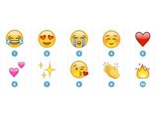 Primeiros emojis da Unicode ficaram prontos em 2010 e passaram a ser utilizados por dispositivos Android e iOS