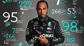 Técnica de Hamilton faz a diferença, avalia Burti
